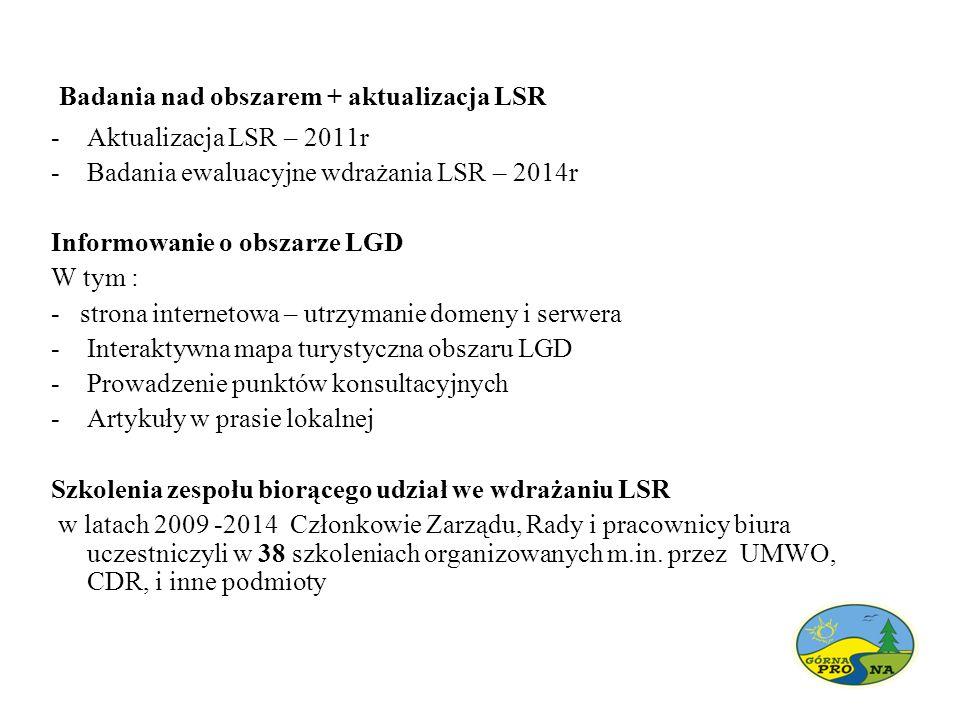 Badania nad obszarem + aktualizacja LSR -Aktualizacja LSR – 2011r -Badania ewaluacyjne wdrażania LSR – 2014r Informowanie o obszarze LGD W tym : - strona internetowa – utrzymanie domeny i serwera -Interaktywna mapa turystyczna obszaru LGD -Prowadzenie punktów konsultacyjnych -Artykuły w prasie lokalnej Szkolenia zespołu biorącego udział we wdrażaniu LSR w latach 2009 -2014 Członkowie Zarządu, Rady i pracownicy biura uczestniczyli w 38 szkoleniach organizowanych m.in.