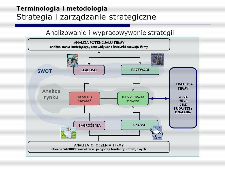Terminologia i metodologia Strategia i zarządzanie strategiczne Analizowanie i wypracowywanie strategii