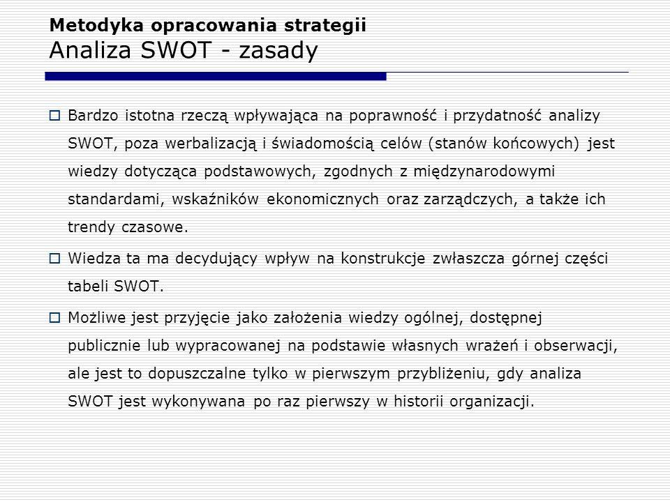 Metodyka opracowania strategii Analiza SWOT - zasady  Bardzo istotna rzeczą wpływająca na poprawność i przydatność analizy SWOT, poza werbalizacją i