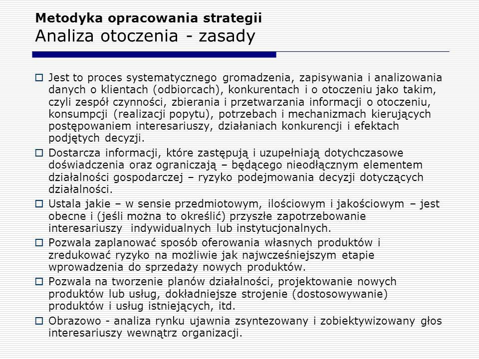 Metodyka opracowania strategii Analiza otoczenia - zasady  Jest to proces systematycznego gromadzenia, zapisywania i analizowania danych o klientach