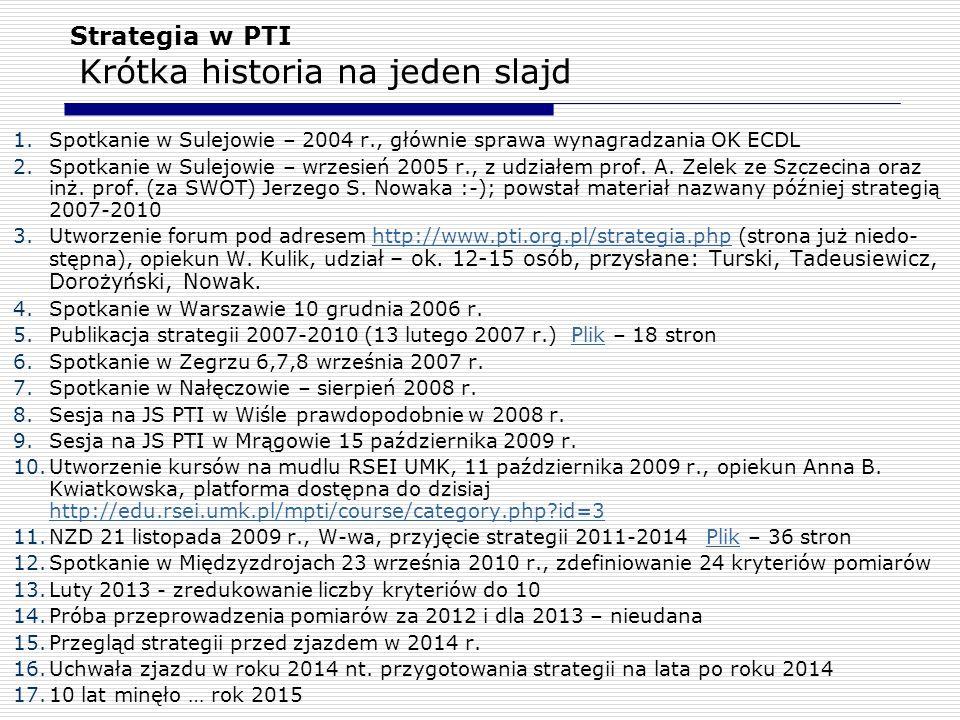 Strategia w PTI Krótka historia na jeden slajd 1.Spotkanie w Sulejowie – 2004 r., głównie sprawa wynagradzania OK ECDL 2.Spotkanie w Sulejowie – wrzes