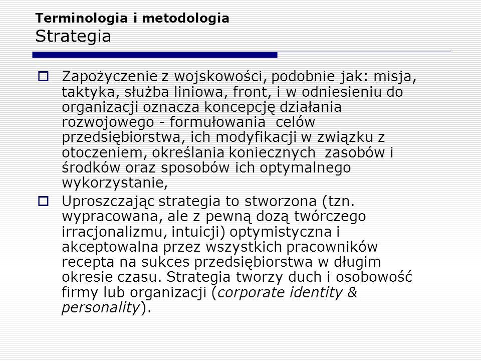 Terminologia i metodologia Strategia i zarządzanie strategiczne Cykliczny (spiralny) charakter zarządzania strategicznego
