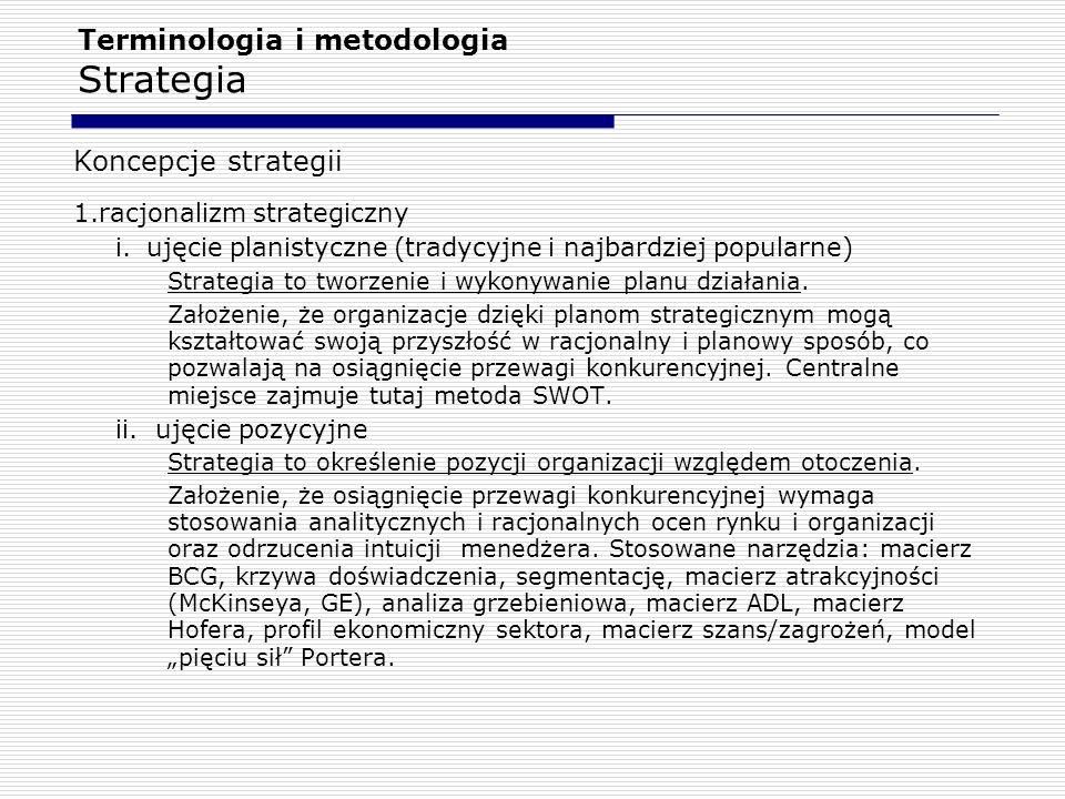 Terminologia i metodologia Strategia Koncepcje strategii 2.intuicjonizm strategiczny i.ujęcie zasobowe i kompetencyjne lub inkrementalistyczne Strategia to wzorzec działania, unikalne zasoby i umiejętności.