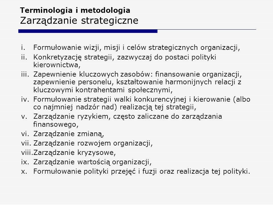 Terminologia i metodologia Zarządzanie strategiczne Wizja organizacji Atuty w firmieSzanse w otoczeniu Misja organizacji Cel Cele Działania Działanie … … … …