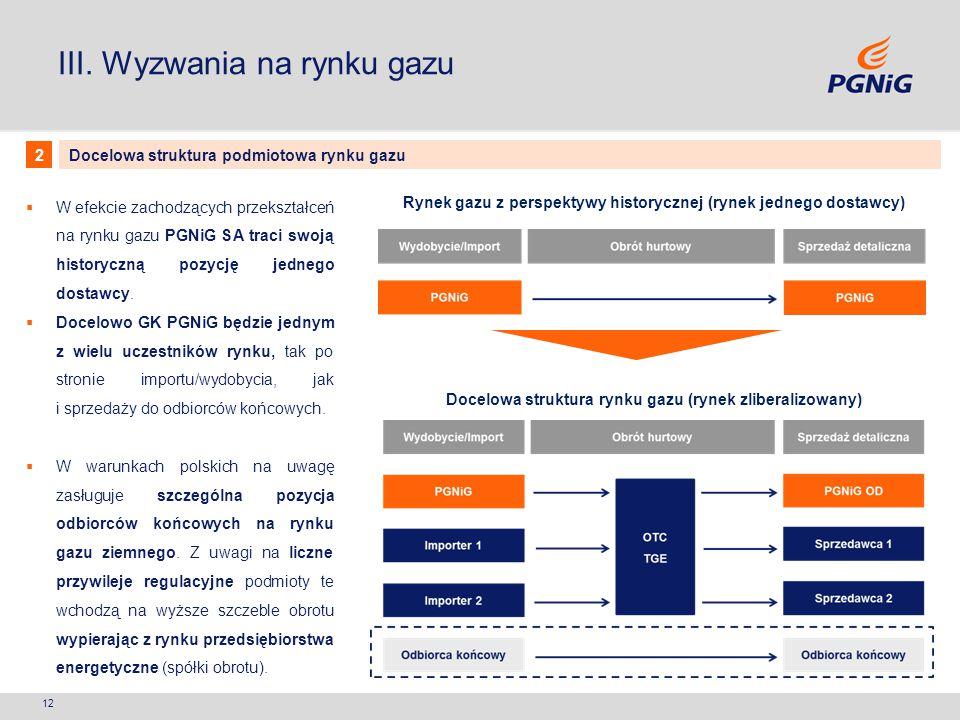 12 III. Wyzwania na rynku gazu Rynek gazu z perspektywy historycznej (rynek jednego dostawcy) Docelowa struktura rynku gazu (rynek zliberalizowany) Do