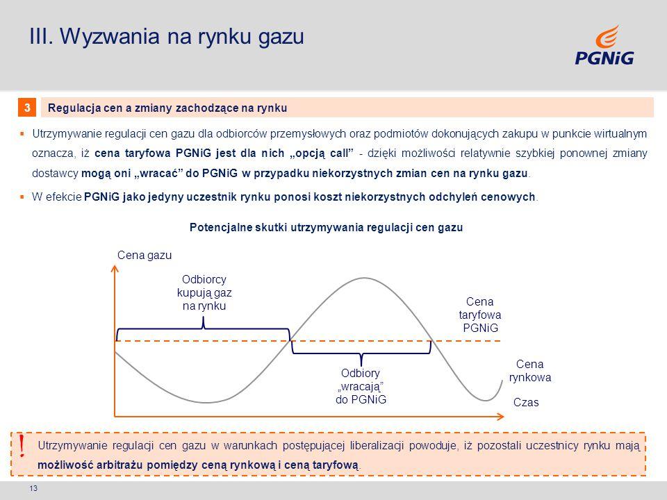 13  Utrzymywanie regulacji cen gazu dla odbiorców przemysłowych oraz podmiotów dokonujących zakupu w punkcie wirtualnym oznacza, iż cena taryfowa PGN