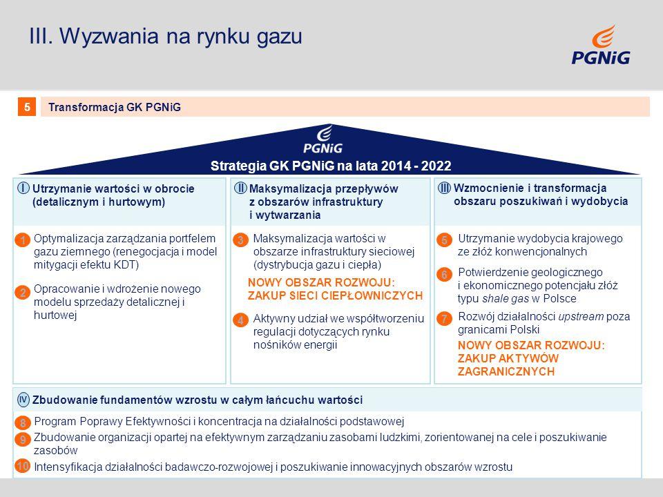 Utrzymanie wartości w obrocie (detalicznym i hurtowym) I Optymalizacja zarządzania portfelem gazu ziemnego (renegocjacja i model mitygacji efektu KDT)