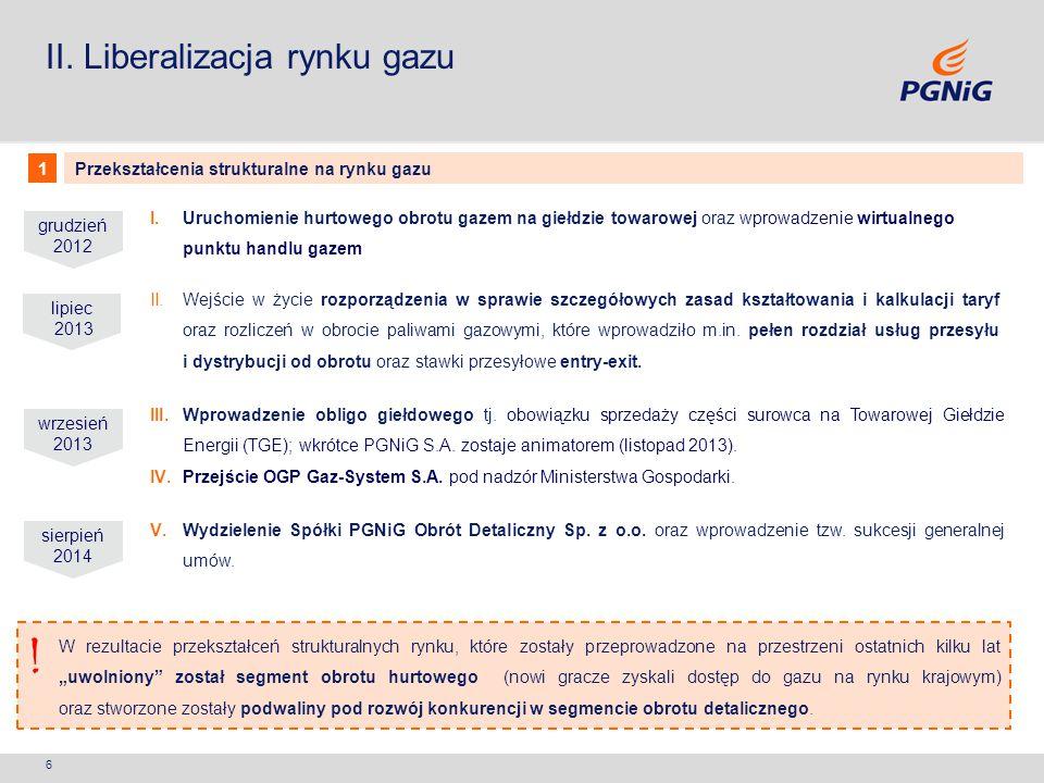 6 I.Uruchomienie hurtowego obrotu gazem na giełdzie towarowej oraz wprowadzenie wirtualnego punktu handlu gazem grudzień 2012 III.Wprowadzenie obligo