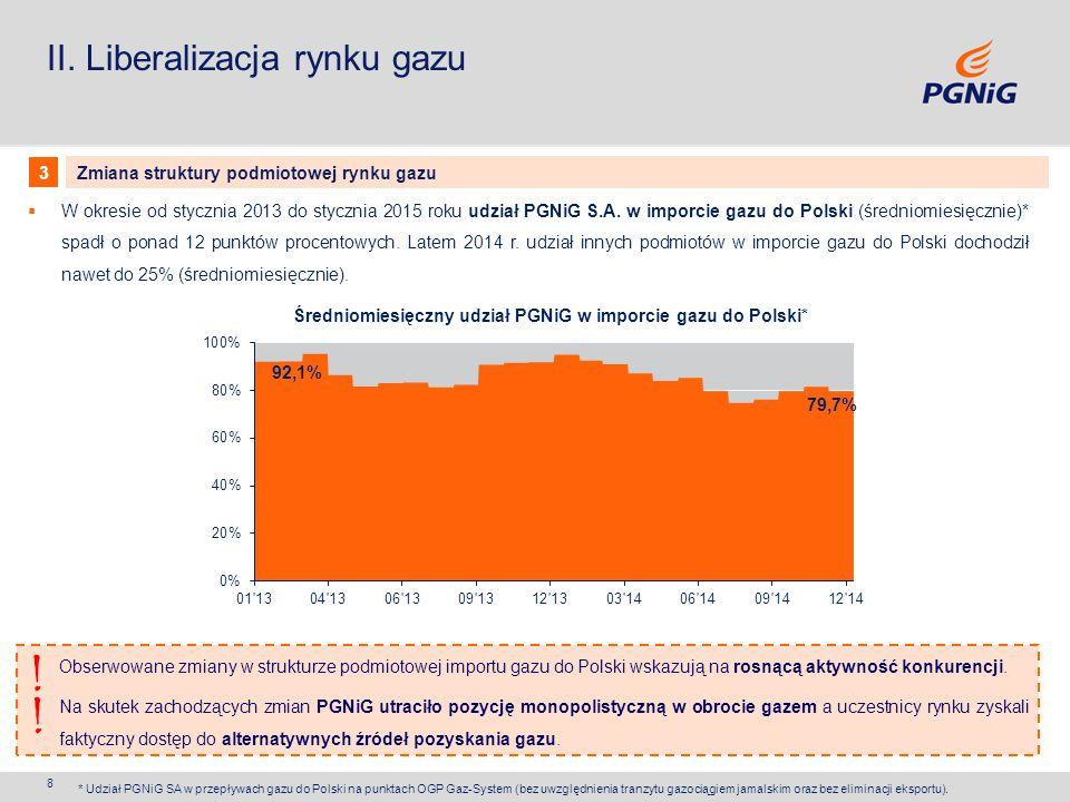 8  W okresie od stycznia 2013 do stycznia 2015 roku udział PGNiG S.A. w imporcie gazu do Polski (średniomiesięcznie)* spadł o ponad 12 punktów procen