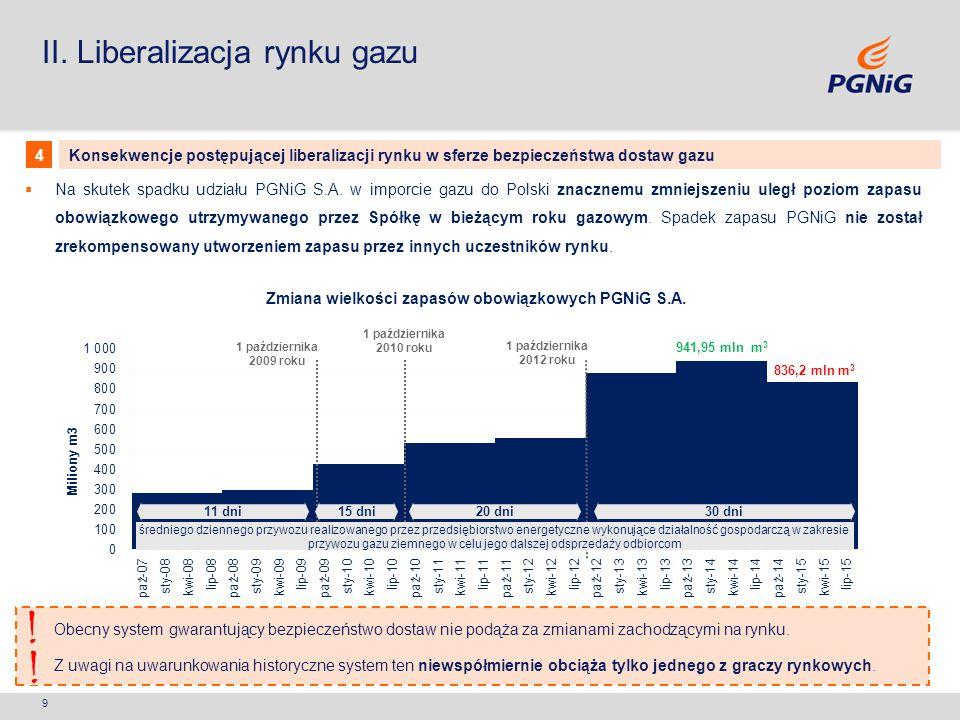 9 Zmiana wielkości zapasów obowiązkowych PGNiG S.A.  Obecny system gwarantujący bezpieczeństwo dostaw nie podąża za zmianami zachodzącymi na rynku. 
