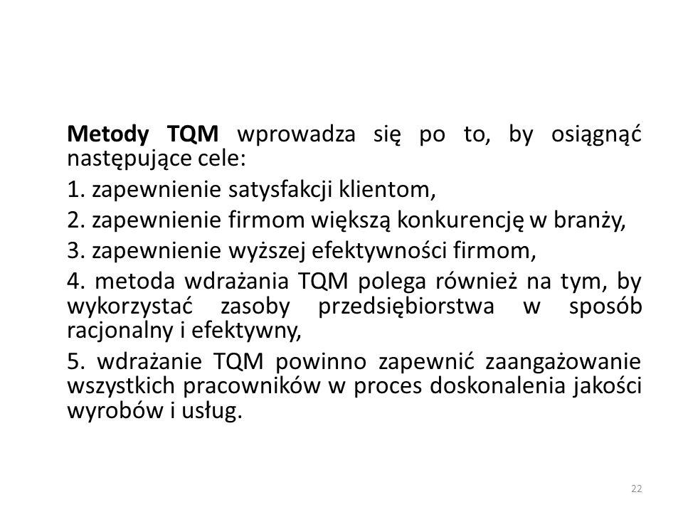 Metody TQM wprowadza się po to, by osiągnąć następujące cele: 1.