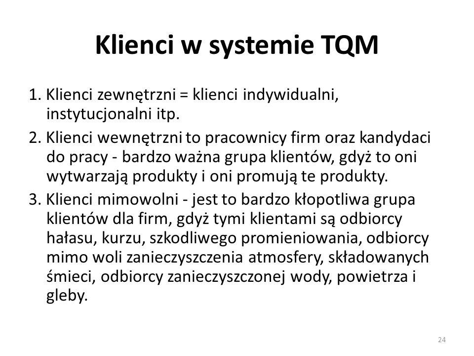 Klienci w systemie TQM 1. Klienci zewnętrzni = klienci indywidualni, instytucjonalni itp. 2. Klienci wewnętrzni to pracownicy firm oraz kandydaci do p