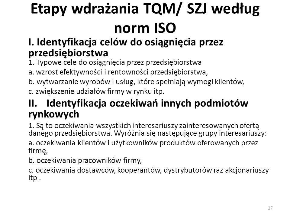 Etapy wdrażania TQM/ SZJ według norm ISO I. Identyfikacja celów do osiągnięcia przez przedsiębiorstwa 1. Typowe cele do osiągnięcia przez przedsiębior