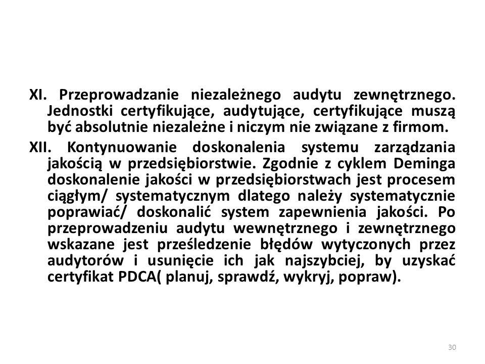 XI.Przeprowadzanie niezależnego audytu zewnętrznego.