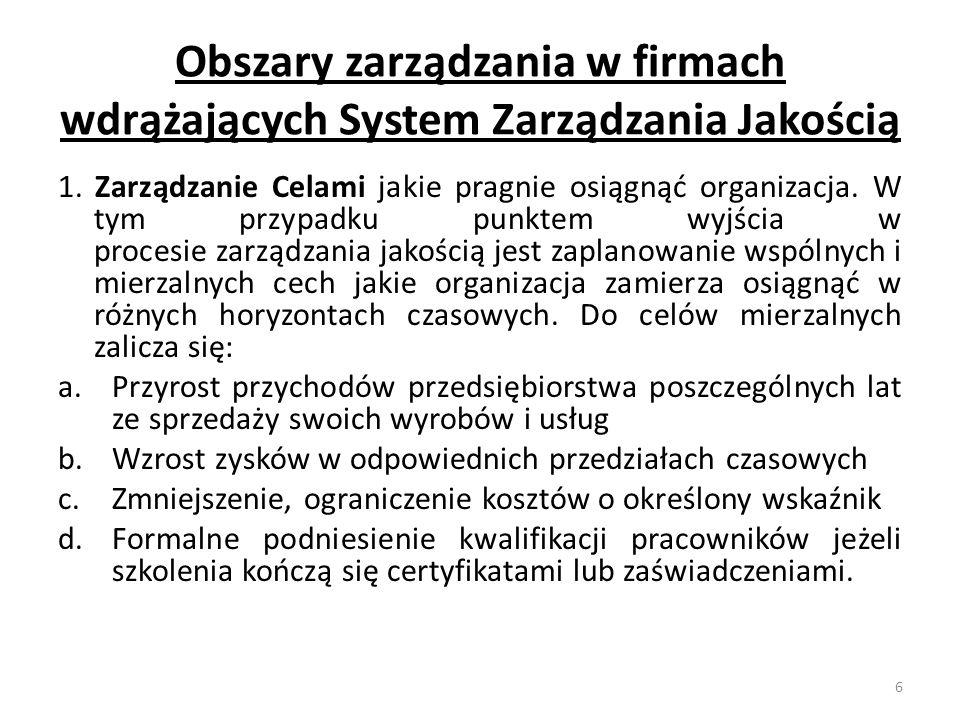 Obszary zarządzania w firmach wdrążających System Zarządzania Jakością 1. Zarządzanie Celami jakie pragnie osiągnąć organizacja. W tym przypadku punkt