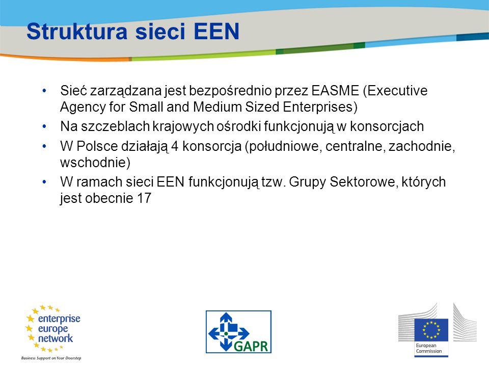 Wsparcie EEN w ramach SME Instrument – Faza 1 W ramach tej fazy przedsiębiorstwo może ubiegać się o dofinansowanie w kwocie 50 tys.