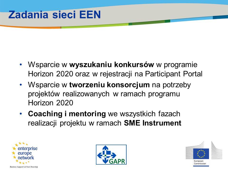Zadania sieci EEN Wsparcie w wyszukaniu konkursów w programie Horizon 2020 oraz w rejestracji na Participant Portal Wsparcie w tworzeniu konsorcjum na potrzeby projektów realizowanych w ramach programu Horizon 2020 Coaching i mentoring we wszystkich fazach realizacji projektu w ramach SME Instrument
