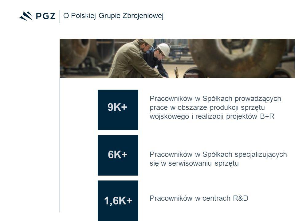 O Polskiej Grupie Zbrojeniowej 6K+ Pracowników w Spółkach specjalizujących się w serwisowaniu sprzętu 1,6K+ Pracowników w centrach R&D 9K+ Pracowników