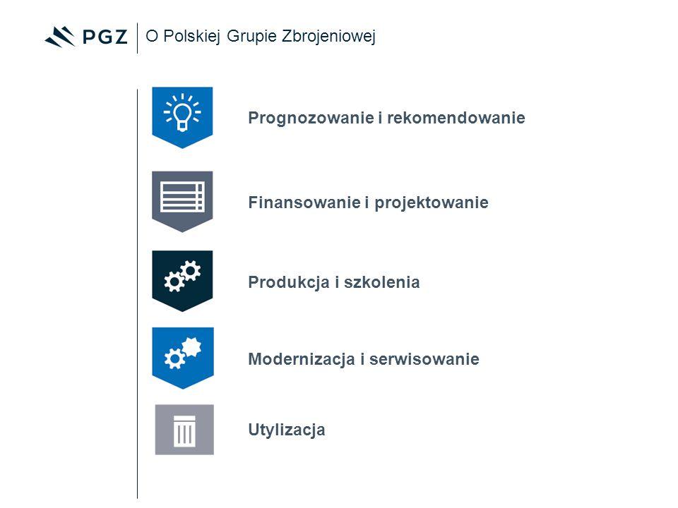O Polskiej Grupie Zbrojeniowej Finansowanie i projektowanie Produkcja i szkolenia Prognozowanie i rekomendowanie Modernizacja i serwisowanie Utylizacj