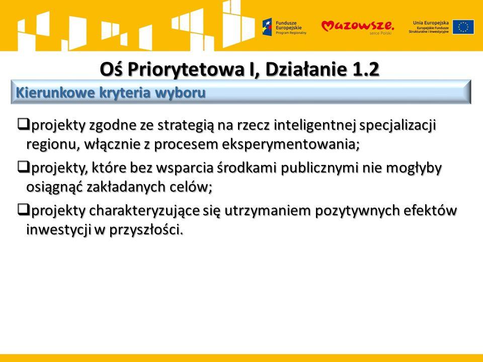 Oś Priorytetowa I, Działanie 1.2 Kierunkowe kryteria wyboru  projekty zgodne ze strategią na rzecz inteligentnej specjalizacji regionu, włącznie z procesem eksperymentowania;  projekty, które bez wsparcia środkami publicznymi nie mogłyby osiągnąć zakładanych celów;  projekty charakteryzujące się utrzymaniem pozytywnych efektów inwestycji w przyszłości.