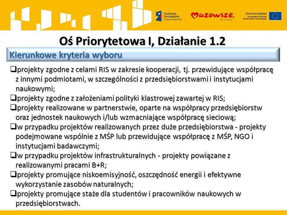 Oś Priorytetowa I, Działanie 1.2 Kierunkowe kryteria wyboru  projekty zgodne z celami RIS w zakresie kooperacji, tj.