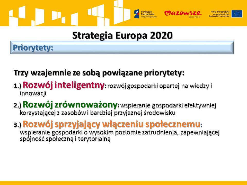 Strategia Europa 2020 Priorytety: Trzy wzajemnie ze sobą powiązane priorytety: 1.) Rozwój inteligentny : rozwój gospodarki opartej na wiedzy i innowacji 2.) Rozwój zrównoważony : wspieranie gospodarki efektywniej korzystającej z zasobów i bardziej przyjaznej środowisku 3.) Rozwój sprzyjający włączeniu społecznemu : wspieranie gospodarki o wysokim poziomie zatrudnienia, zapewniającej spójność społeczną i terytorialną