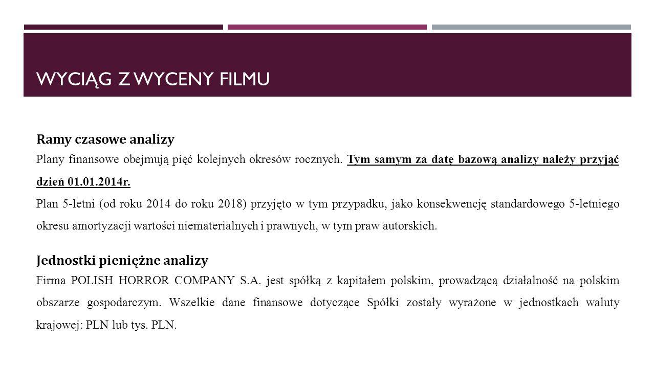 WYCIĄG Z WYCENY FILMU Ramy czasowe analizy Plany finansowe obejmują pięć kolejnych okresów rocznych.