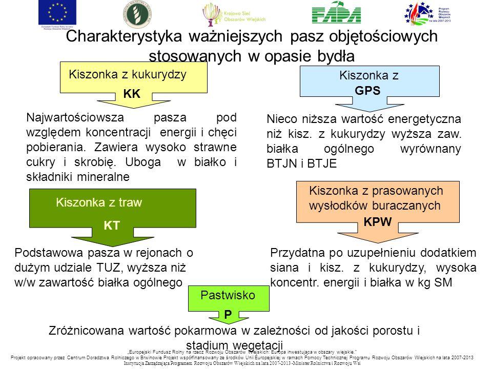 """""""Europejski Fundusz Rolny na rzecz Rozwoju Obszarów Wiejskich: Europa inwestująca w obszary wiejskie. Projekt opracowany przez Centrum Doradztwa Rolniczego w Brwinowie Projekt współfinansowany ze środków Unii Europejskiej w ramach Pomocy Technicznej Programu Rozwoju Obszarów Wiejskich na lata 2007-2013 Instytucja Zarządzająca Programem Rozwoju Obszar ó w Wiejskich na lata 2007-2013 -Minister Rolnictwa i Rozwoju Wsi Charakterystyka ważniejszych pasz objętościowych stosowanych w opasie bydła Kiszonka z kukurydzy Najwartościowsza pasza pod względem koncentracji energii i chęci pobierania."""