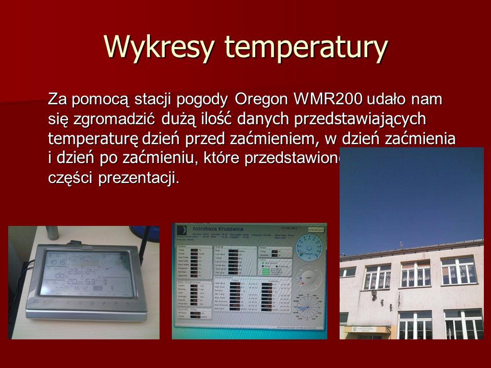 Wykresy temperatury Za pomocą stacji pogody Oregon WMR200 udało nam się zgromadzić dużą ilość danych przedstawiających temperaturę dzień przed zaćmien
