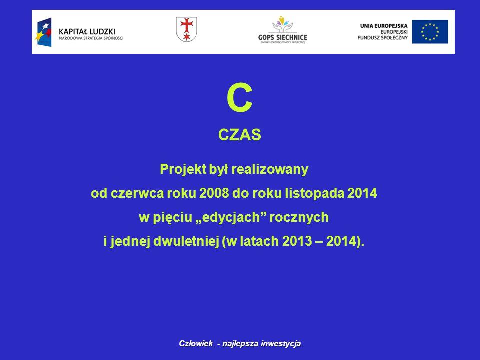 """C CZAS Człowiek - najlepsza inwestycja Projekt był realizowany od czerwca roku 2008 do roku listopada 2014 w pięciu """"edycjach rocznych i jednej dwuletniej (w latach 2013 – 2014)."""