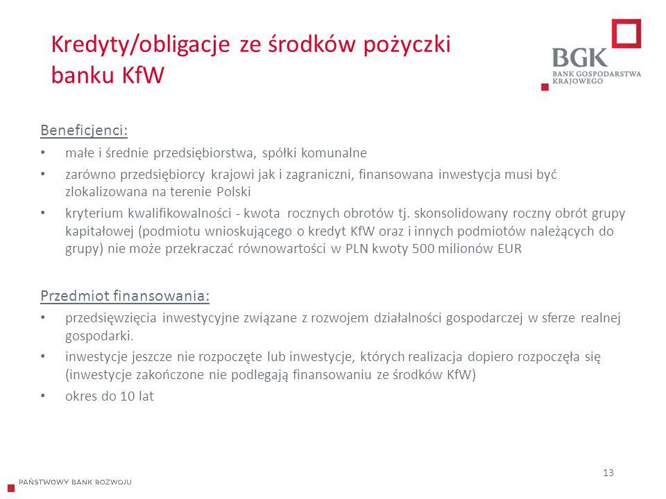 204/204/204 218/32/56 118/126/132 183/32/51 227/30/54 Kredyty/obligacje ze środków pożyczki banku KfW 13 Beneficjenci: małe i średnie przedsiębiorstwa
