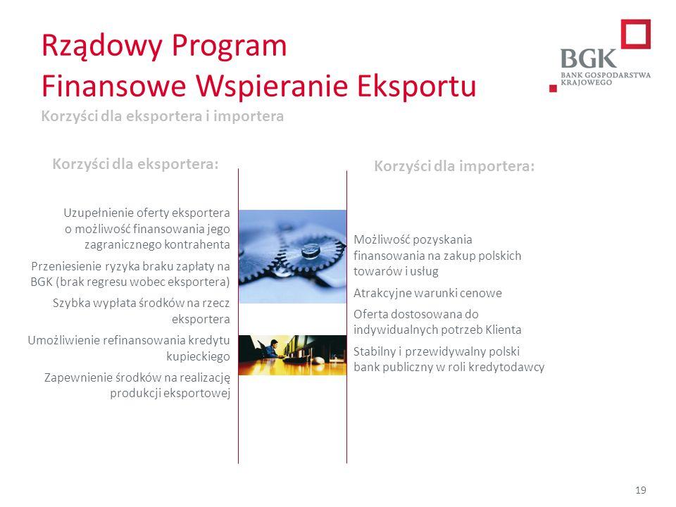 204/204/204 218/32/56 118/126/132 183/32/51 227/30/54 Rządowy Program Finansowe Wspieranie Eksportu Korzyści dla eksportera i importera 19 Korzyści dl