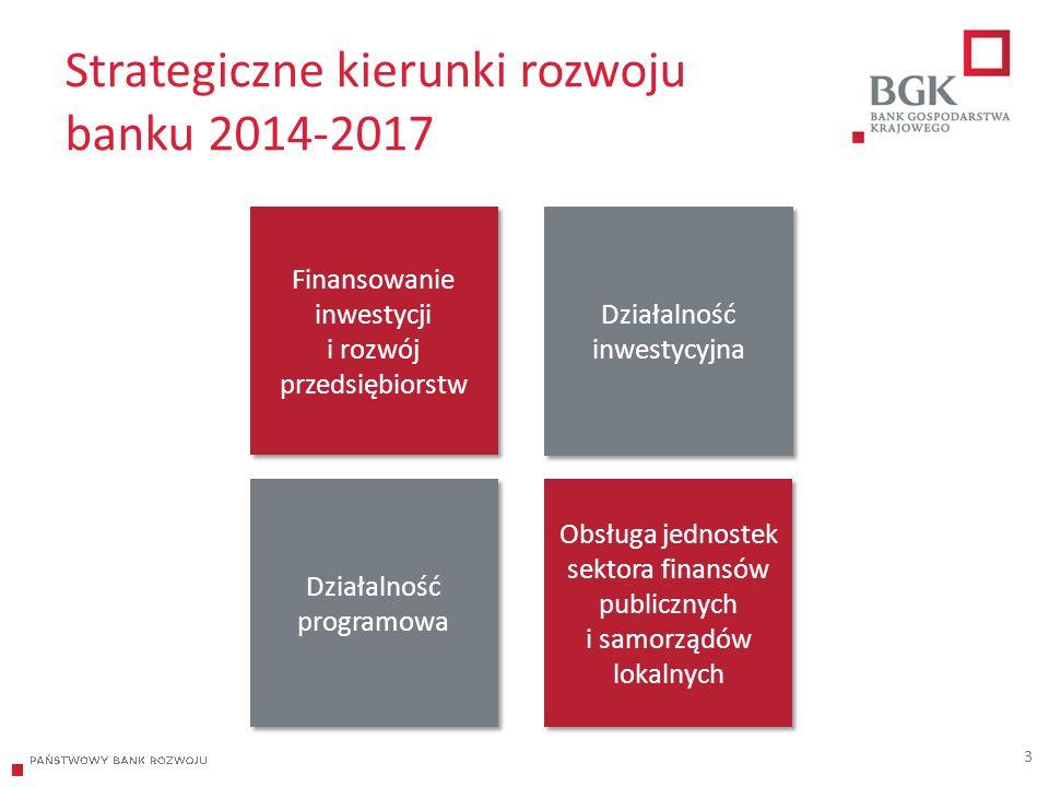 204/204/204 218/32/56 118/126/132 183/32/51 227/30/54 3 Strategiczne kierunki rozwoju banku 2014-2017 Finansowanie inwestycji i rozwój przedsiębiorstw