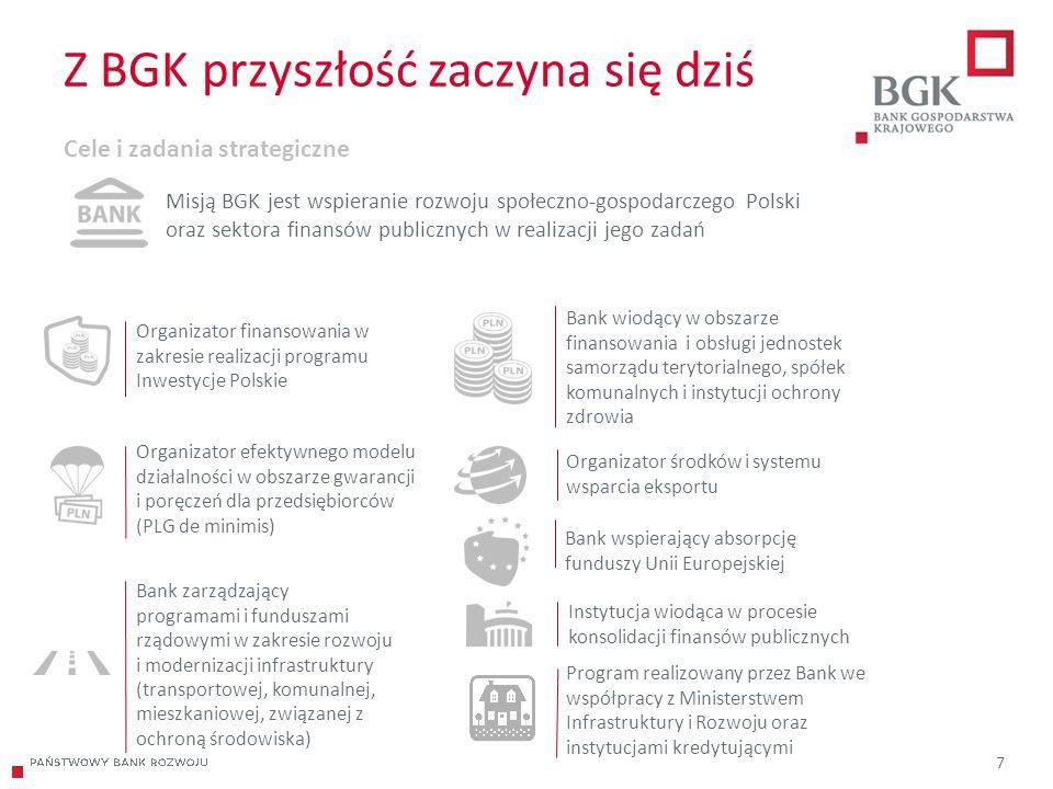 204/204/204 218/32/56 118/126/132 183/32/51 227/30/54 Z BGK przyszłość zaczyna się dziś Cele i zadania strategiczne 7 Misją BGK jest wspieranie rozwoj