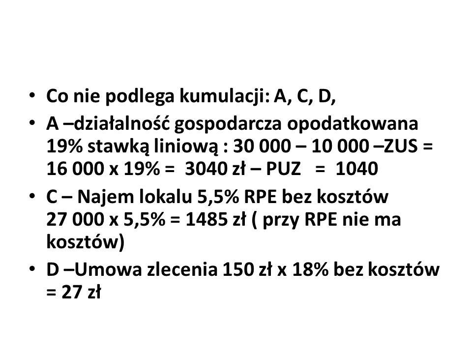 Co nie podlega kumulacji: A, C, D, A –działalność gospodarcza opodatkowana 19% stawką liniową : 30 000 – 10 000 –ZUS = 16 000 x 19% = 3040 zł – PUZ =