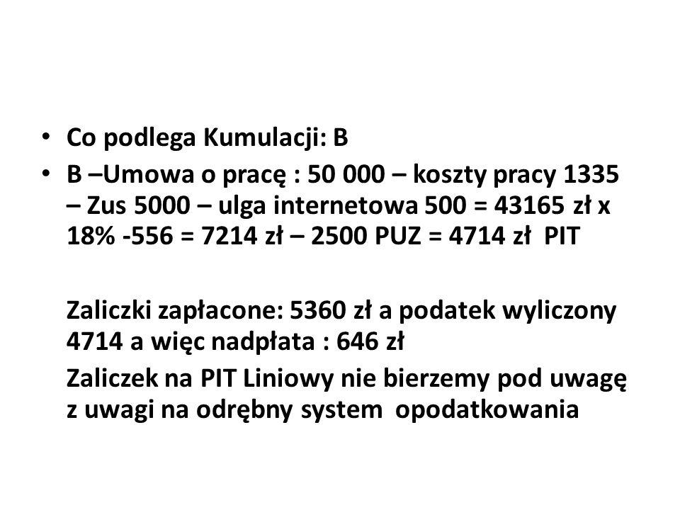 Co podlega Kumulacji: B B –Umowa o pracę : 50 000 – koszty pracy 1335 – Zus 5000 – ulga internetowa 500 = 43165 zł x 18% -556 = 7214 zł – 2500 PUZ = 4