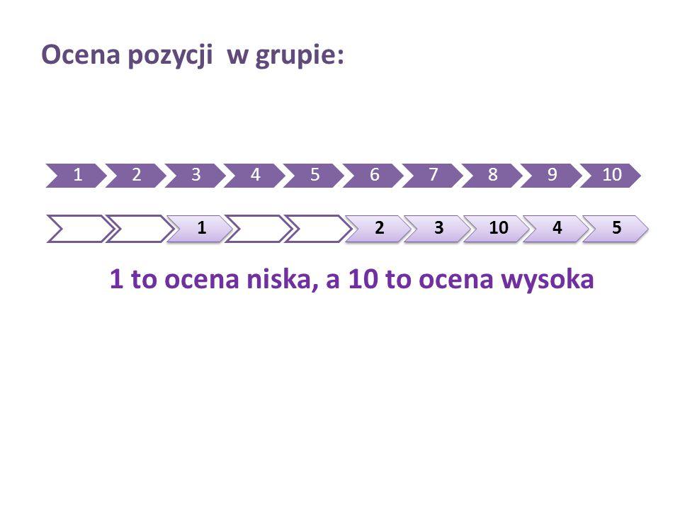 Ocena pozycji w grupie: 1 to ocena niska, a 10 to ocena wysoka 12345678910 123 45