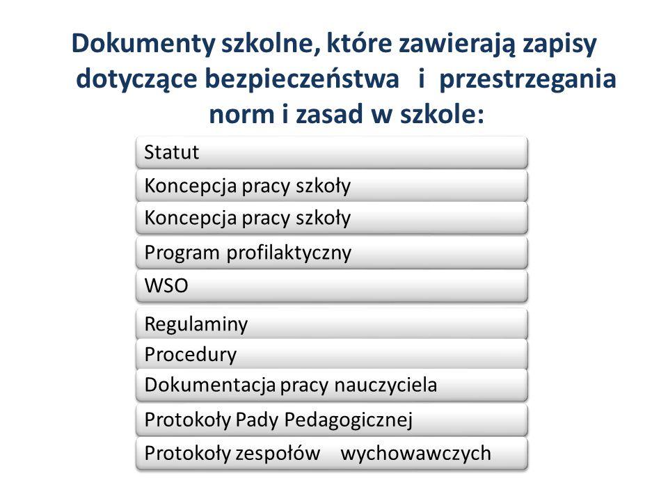 Dokumenty szkolne, które zawierają zapisy dotyczące bezpieczeństwa i przestrzegania norm i zasad w szkole: StatutKoncepcja pracy szkoły Program profil