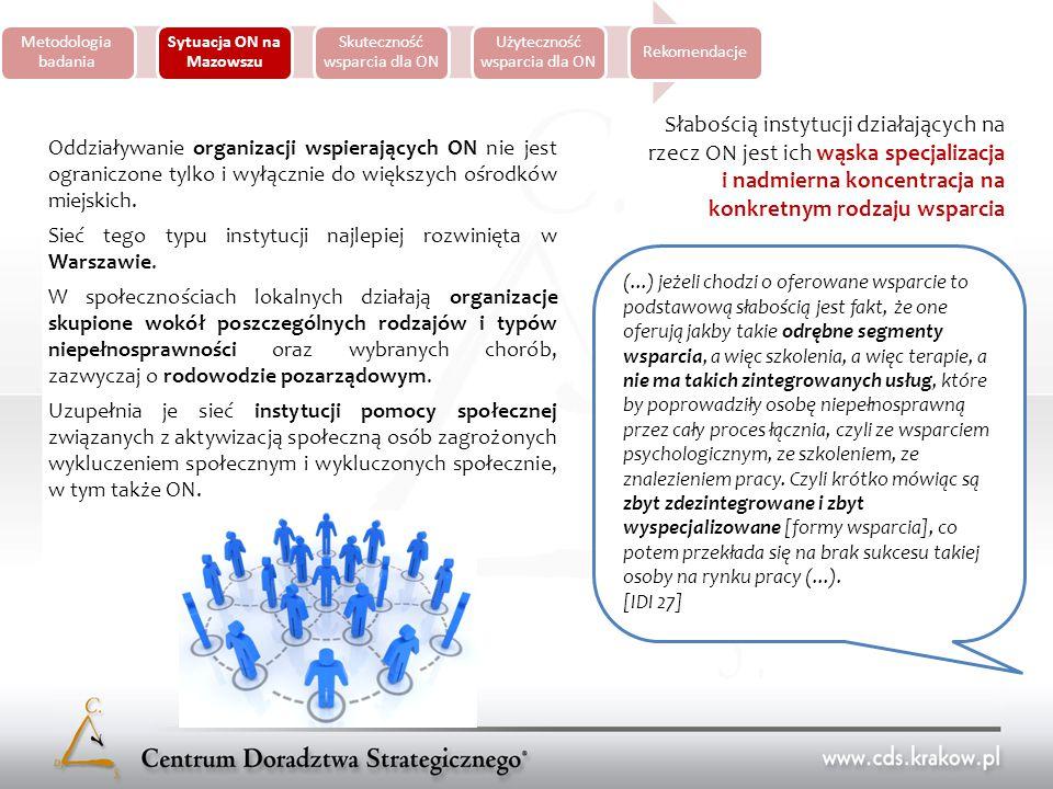 Metodologia badania Sytuacja ON na Mazowszu Skuteczność wsparcia dla ON Użyteczność wsparcia dla ON Rekomendacje Osoby, które osiągnęły sukces na rynku pracy, najczęściej wskazują na czynniki, które mają charakter osobisty.