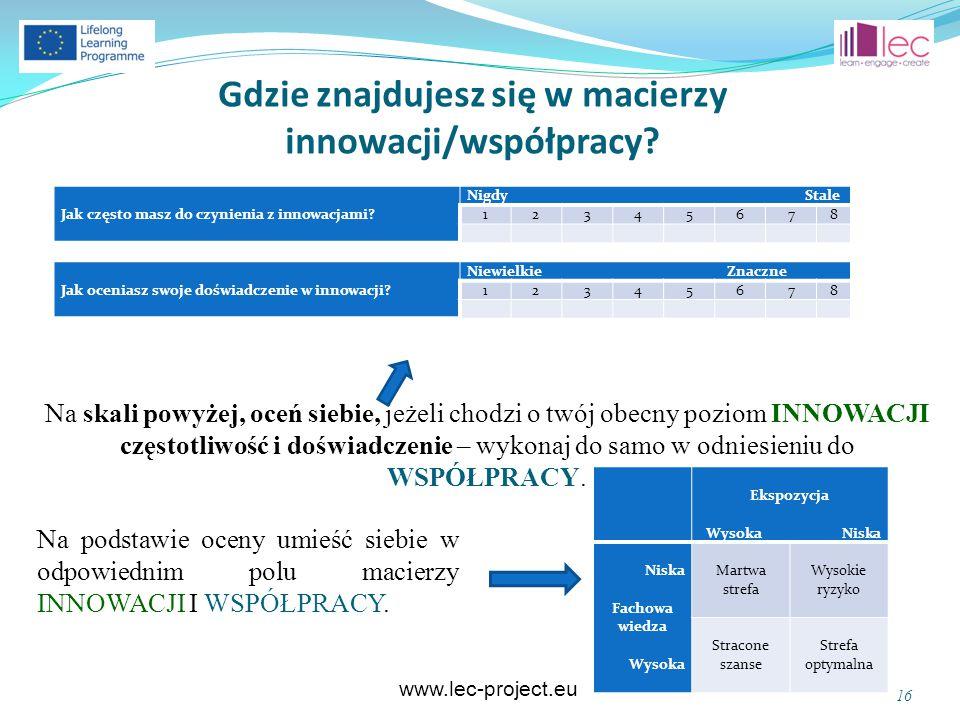 www.lec-project.eu Gdzie znajdujesz się w macierzy innowacji/współpracy? Na skali powyżej, oceń siebie, jeżeli chodzi o twój obecny poziom INNOWACJI c