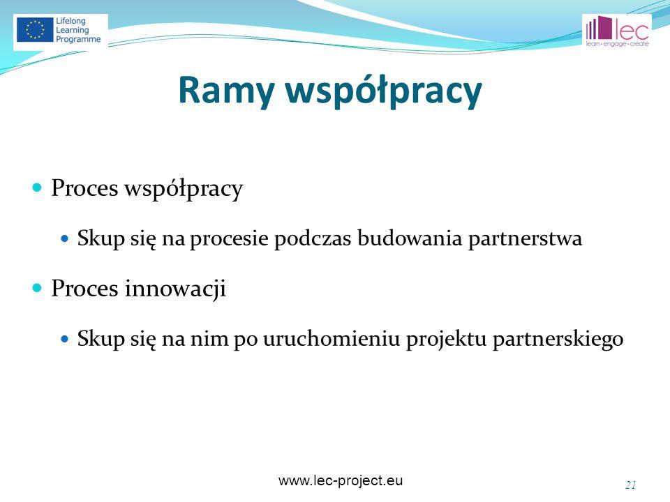 www.lec-project.eu Ramy współpracy Proces współpracy Skup się na procesie podczas budowania partnerstwa Proces innowacji Skup się na nim po uruchomieniu projektu partnerskiego 21