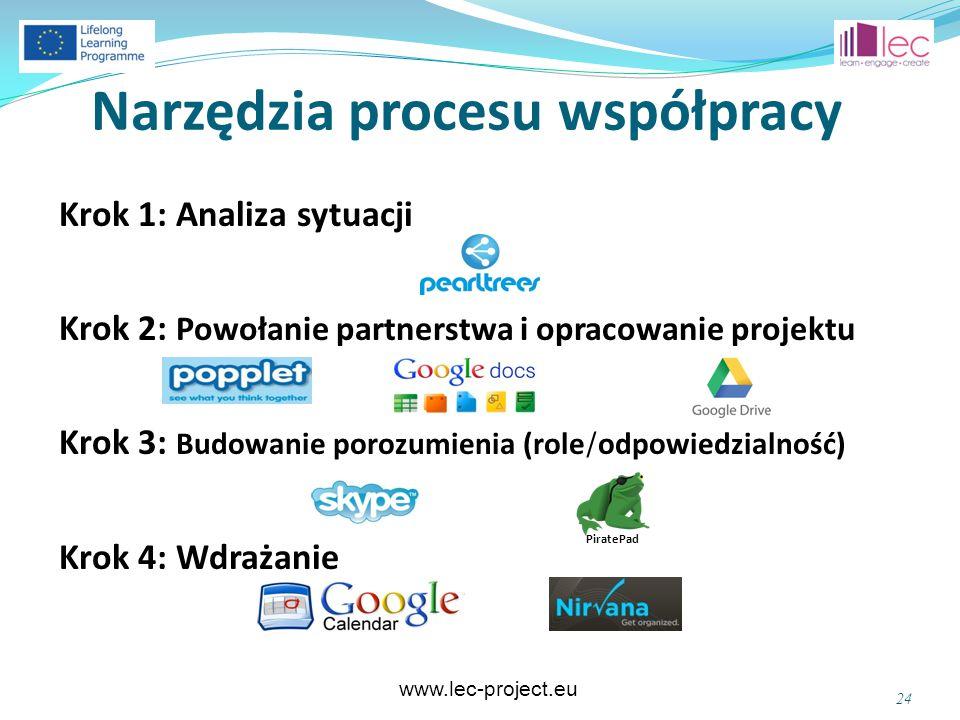 www.lec-project.eu Narzędzia procesu współpracy 24 Krok 1: Analiza sytuacji Krok 2: Powołanie partnerstwa i opracowanie projektu Krok 3: Budowanie porozumienia (role/odpowiedzialność) Krok 4: Wdrażanie PiratePad