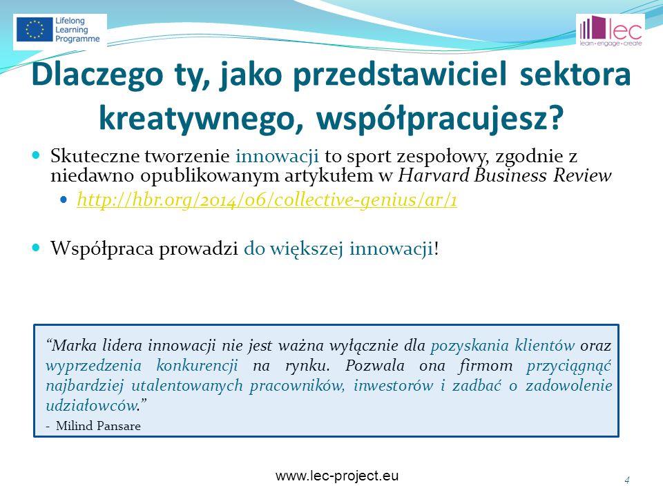 www.lec-project.eu Dlaczego ty, jako przedstawiciel sektora kreatywnego, współpracujesz? Skuteczne tworzenie innowacji to sport zespołowy, zgodnie z n