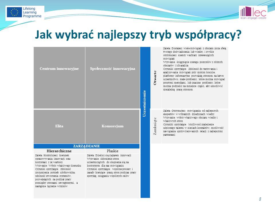 www.lec-project.eu Jak wybrać najlepszy tryb współpracy? 8 Centrum innowacyjne Społeczność innowacyjna Uczestniczenie Otwarte Zaleta: Dostajesz wiele