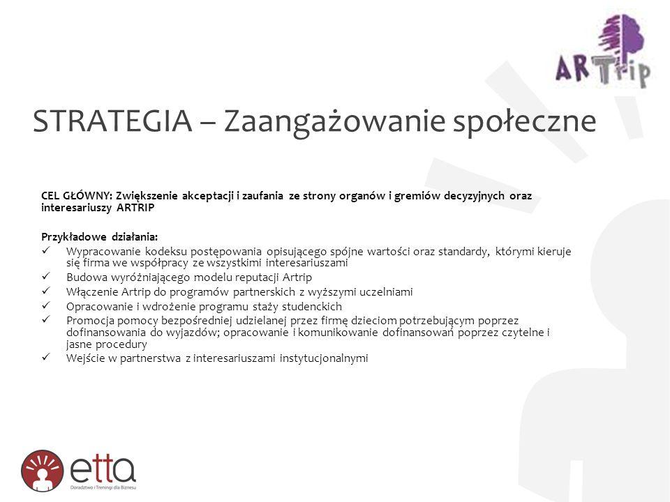 STRATEGIA – Zaangażowanie społeczne CEL GŁÓWNY: Zwiększenie akceptacji i zaufania ze strony organów i gremiów decyzyjnych oraz interesariuszy ARTRIP P