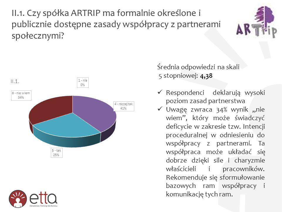 II.1. Czy spółka ARTRIP ma formalnie określone i publicznie dostępne zasady współpracy z partnerami społecznymi? Średnia odpowiedzi na skali 5 stopnio