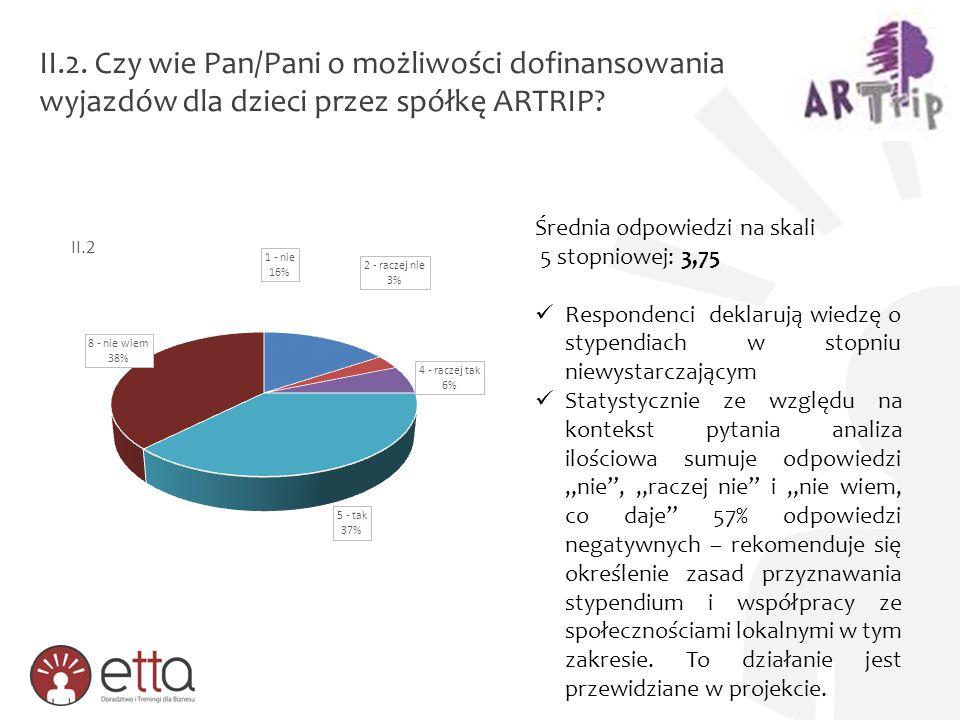 II.2. Czy wie Pan/Pani o możliwości dofinansowania wyjazdów dla dzieci przez spółkę ARTRIP? Średnia odpowiedzi na skali 5 stopniowej: 3,75 Respondenci