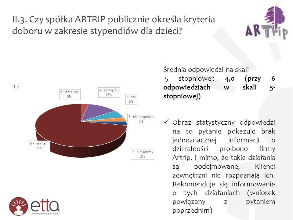 II.3. Czy spółka ARTRIP publicznie określa kryteria doboru w zakresie stypendiów dla dzieci? Średnia odpowiedzi na skali 5 stopniowej: 4,0 (przy 6 odp