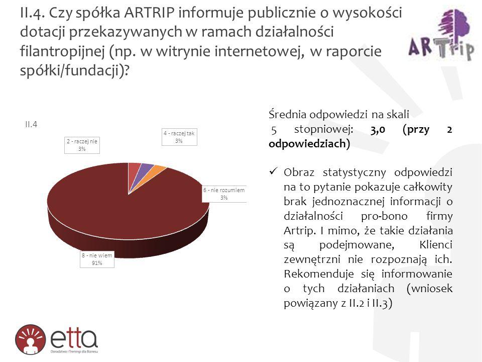 II.4. Czy spółka ARTRIP informuje publicznie o wysokości dotacji przekazywanych w ramach działalności filantropijnej (np. w witrynie internetowej, w r