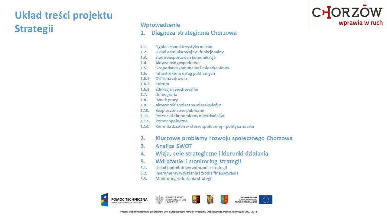 Wprowadzenie 1.Diagnoza strategiczna Chorzowa 1.1.Ogólna charakterystyka miasta 1.2.Układ administracyjny i funkcjonalny 1.3.Sieć transportowa i komun